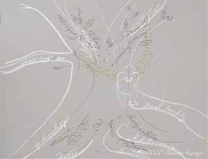 copyright 2020 zlatana knezevic cover image layers