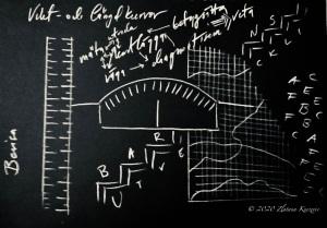 copyright 2020 Zlatana Knezevic research-art blackboard art evidencing bevisning
